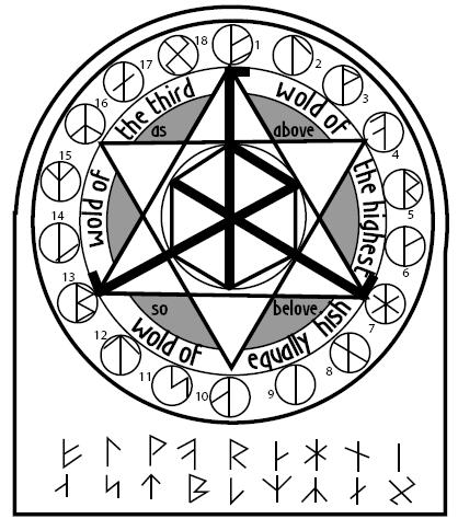 23 мая знак зодиака