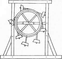 Модель вечного двигателя