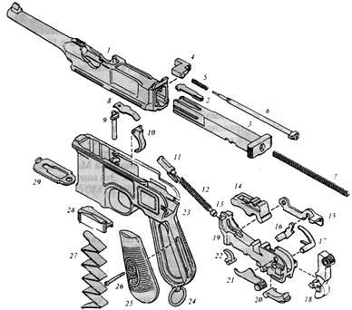 """Детали пистолета """"Маузер"""" К-96"""