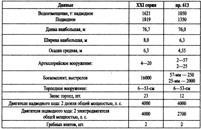 Великая контрибуция. Что СССР получил после войны
