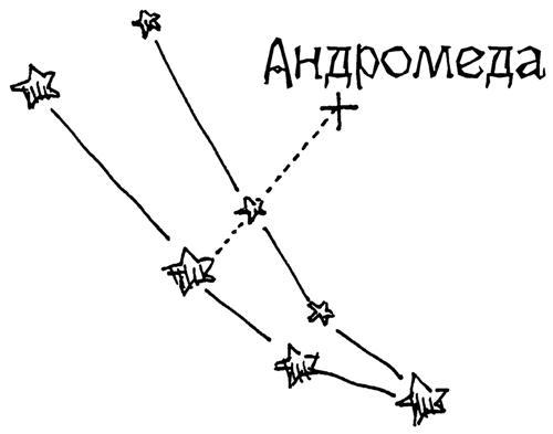 Разве Андромеда прикована?