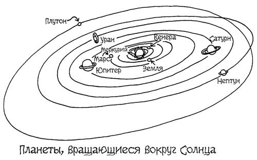 Книга: Астрономия для '