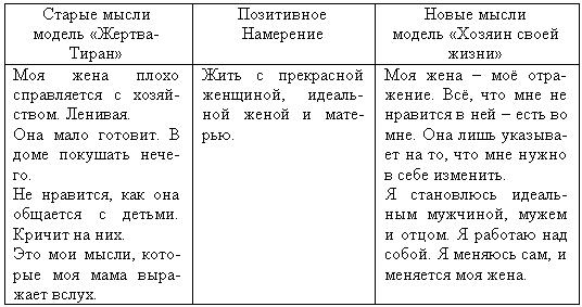 Синельников Валерий Владимирович Читать книги онлайн