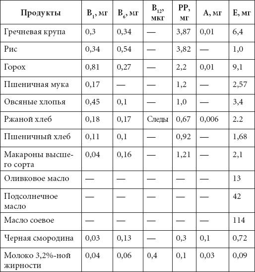 Справочник медсестры.