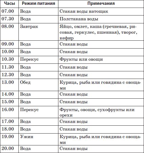 похудеть на 25 ru за 5 месяцев