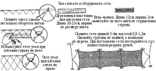 как зашивать дыры в рыболовных сетях