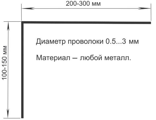 пг какому принципу работает рамка метало