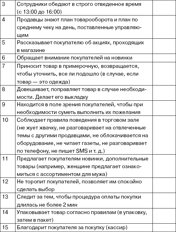 Инструкция по Охране Труда Продавца Продовольственных Товаров
