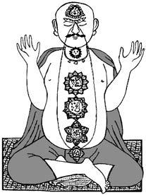 Техника и практика медитаций