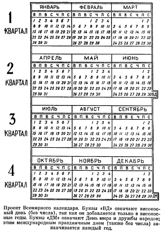 Рассказы о календаре