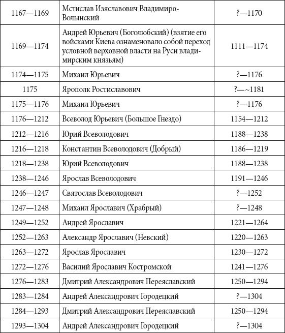 Краткий справочник необходимых