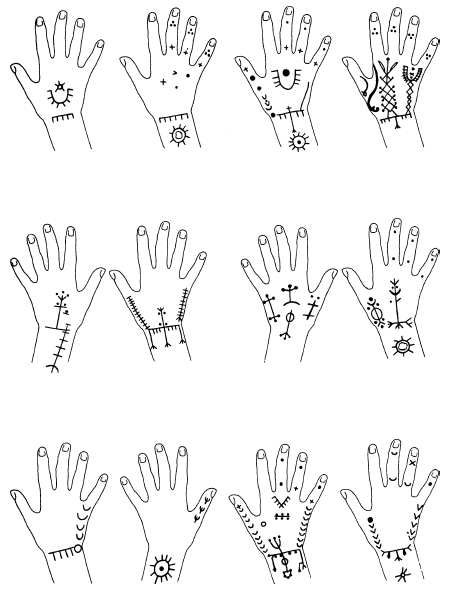 чили гороскопы mp3