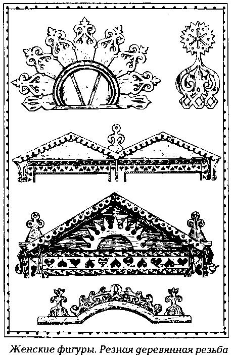 Роспись узоров на древних сосудах символами земли воды солнца