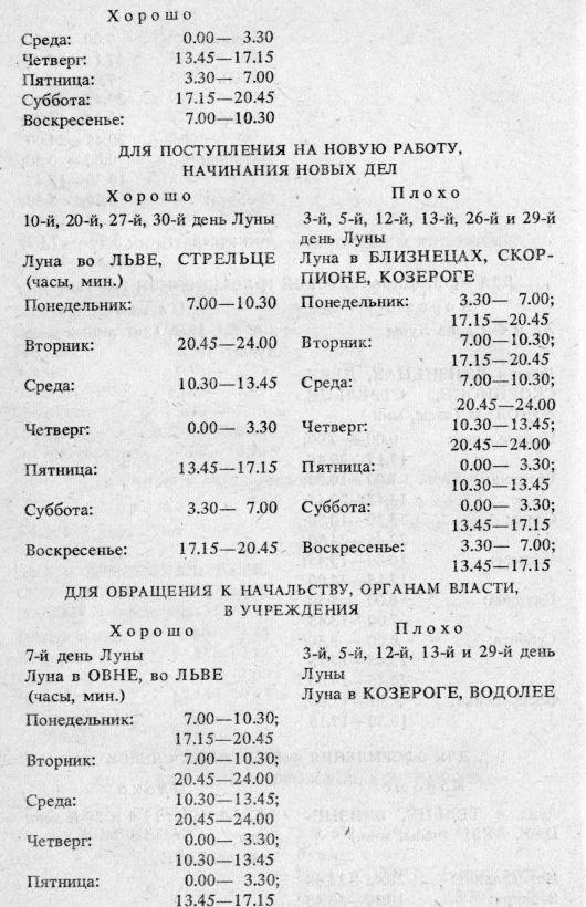 Сергей алексеевич вронский все книги скачать бесплатно
