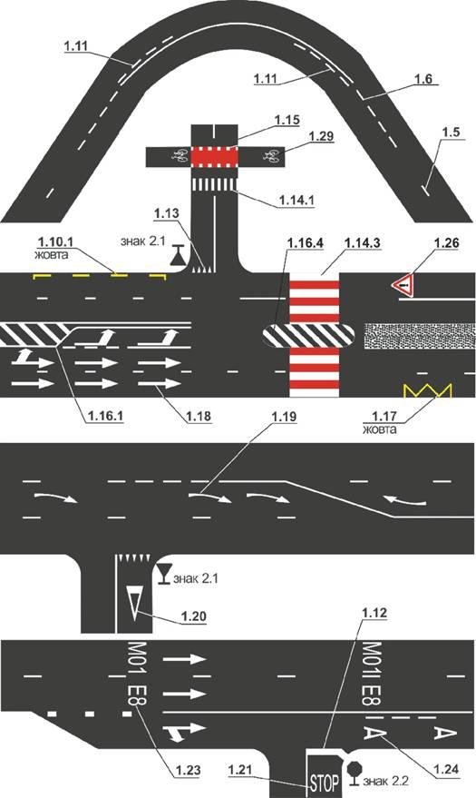 правила дорожнього руху знаком 2 1