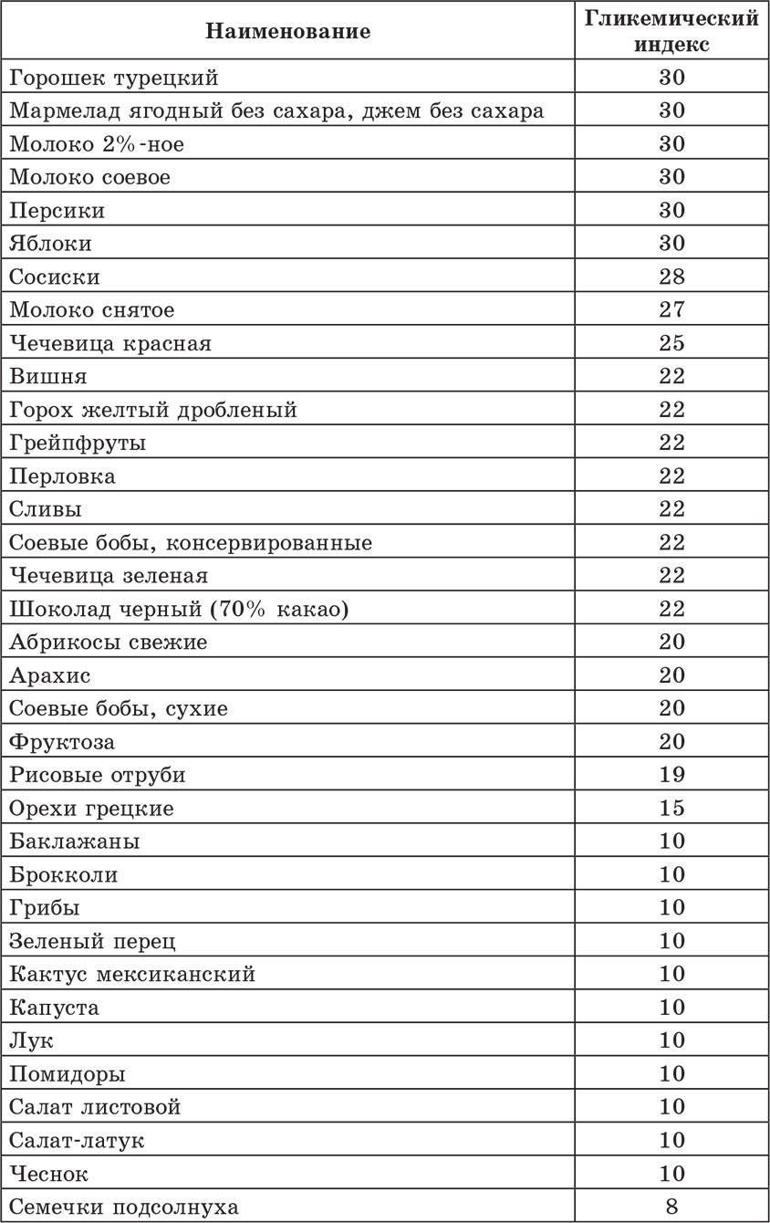 симптомы наличия паразитов в организме человека лечение