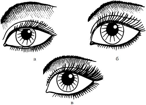 Как ресницы увеличивают глаза