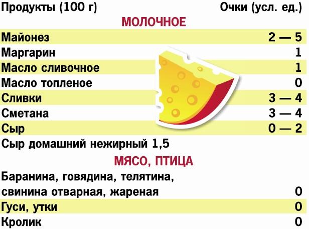 Сорвалась с кремлевской диеты Это остановит похудение