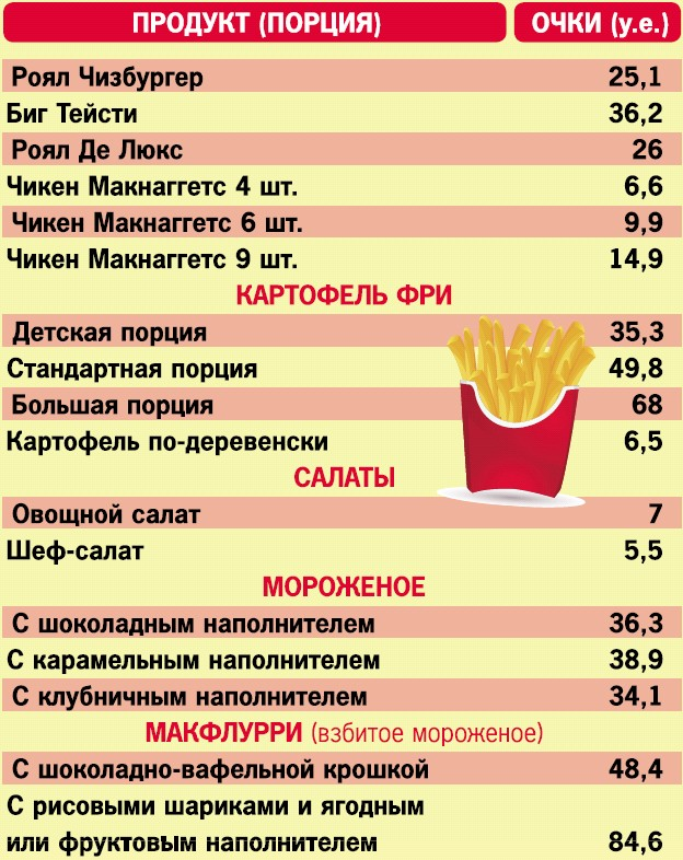 Кремлевская диета комсомольская правда книга скачать