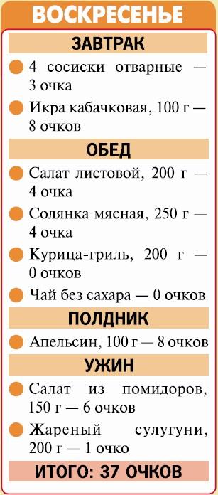Кремлевская диета таблица шампанское