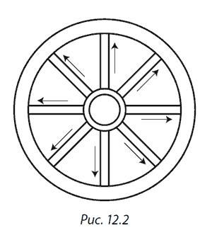 Разоблаченный логотип, или Психогеометрия