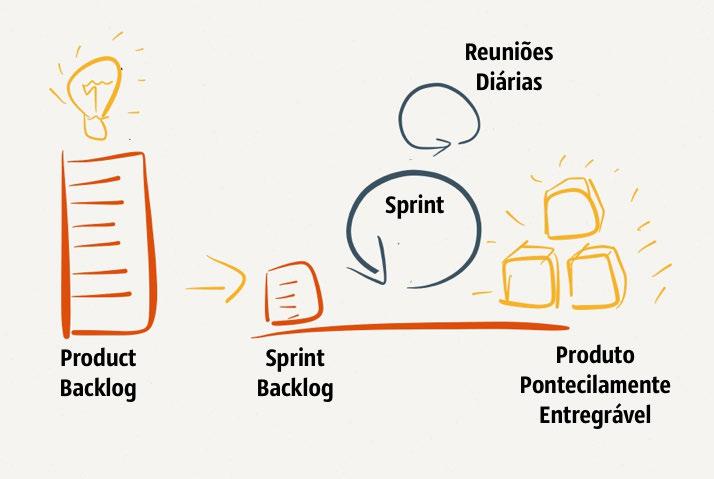 agile desenvolvimento de software com entregas frequentes e agile desenvolvimento de software com entregas frequentes e foco no valor de negocio fandeluxe Choice Image
