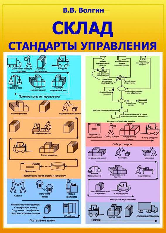 Должностная Инструкция Заведующий Складом Медикаментов