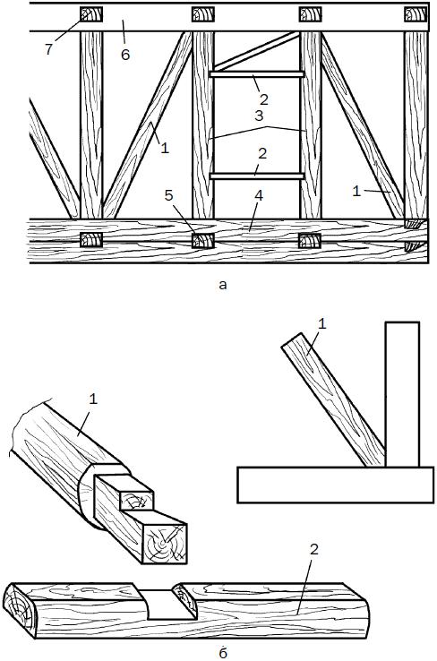 Схема каркаса стены: а – общий