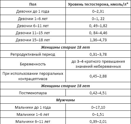 Справка для оформления опеки над ребенком Широкая улица (хутор Брехово)
