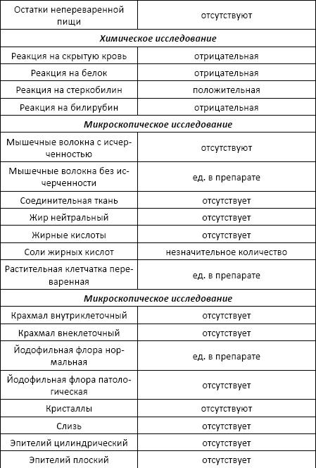 Справка КЭК Школьная улица (город Зеленоград)