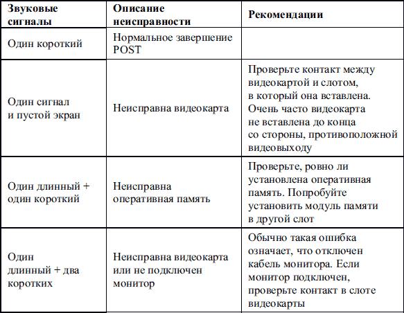 анализ инструкция пк