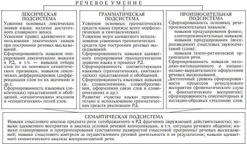 Психолингвистика