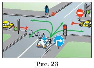 материал возможность отступления от правил пдд водителей пожарного автомобиля термобелье