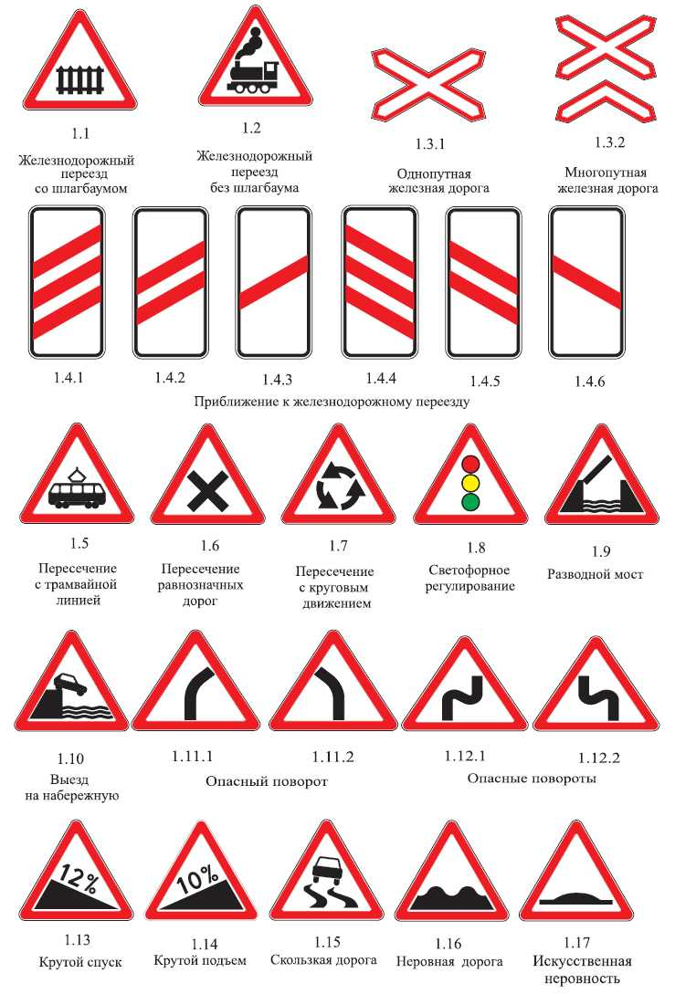 Дорожные знаки и правила ппд.