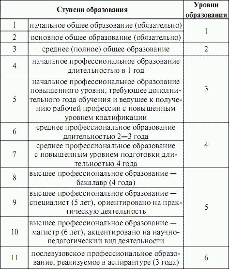образец общая характеристика организации