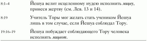 В чем смысл изречения иешуа 192