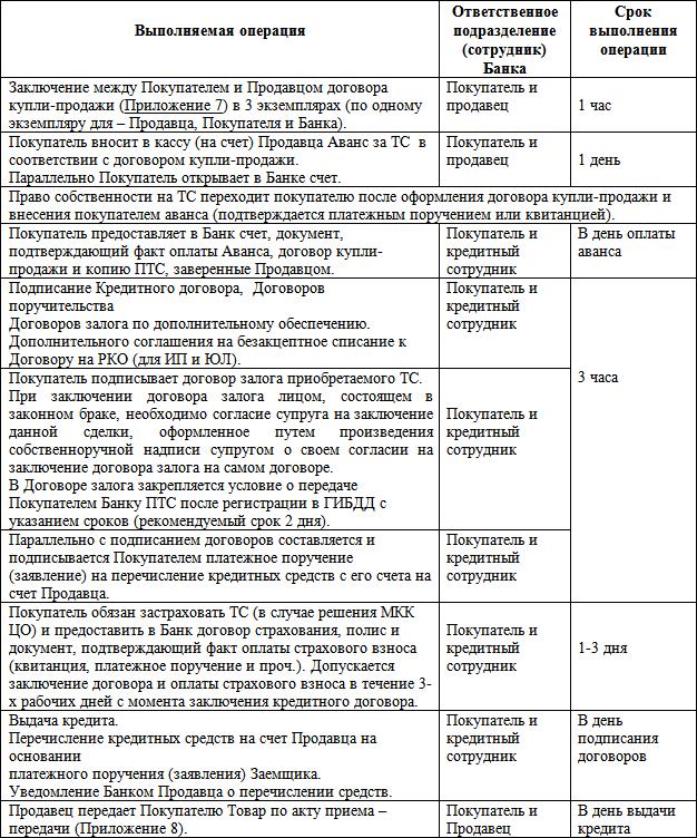 Образец заполнения анкета поручителя залогодателя юридического лица