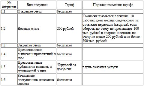 регистры управленческого учета образцы - фото 6