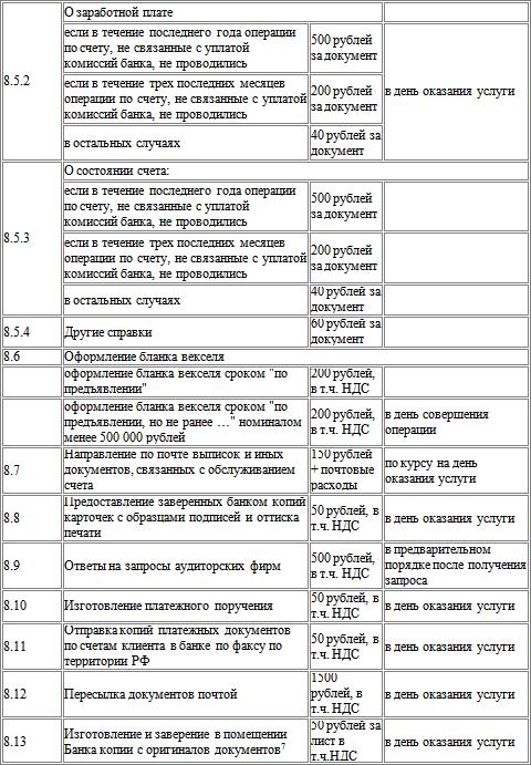 Бухгалтерский отчет бюджетной организации home ru ru
