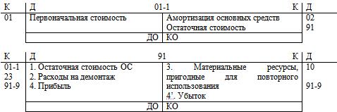 A Д Шеремет Управленческий Учет