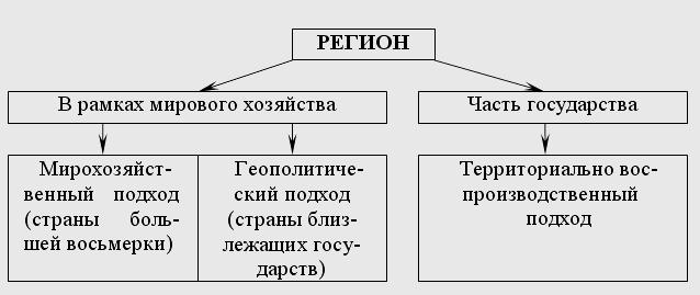 ekonomicheskie-upravlencheskiy-analiz-lektsii