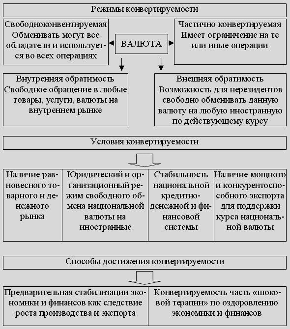 финансовой системы страны