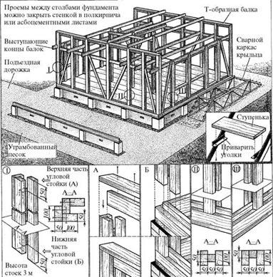 Деревянные дома, бани, печи и