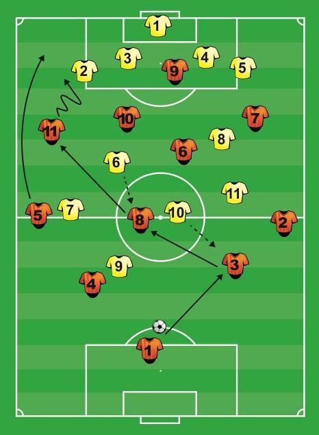 Философия футбола. Рисунок 2.