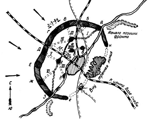 Схема дуговой позиции района