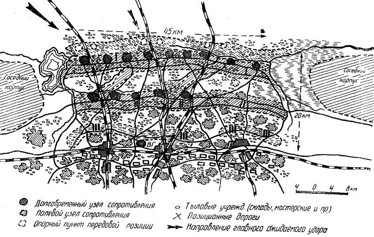 Схема укреплений района