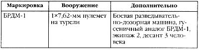Маршал Сталина. Красный блицкриг «попаданца»