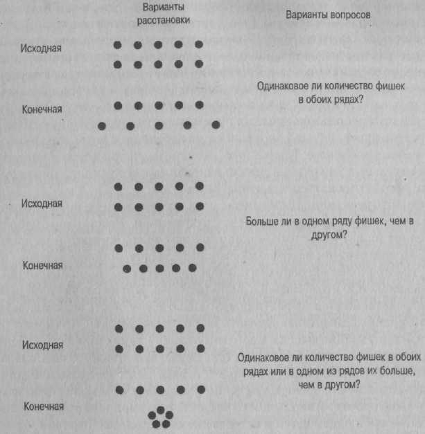 Изучение Определенного Контингента Лиц фото