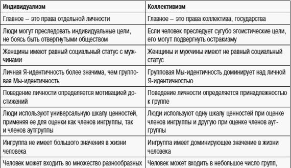 ebook уравнения с частными производными