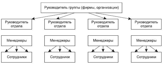 pdf mind language and society philosophy